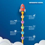 La puissance de l'infographie dans votre marketing de contenu